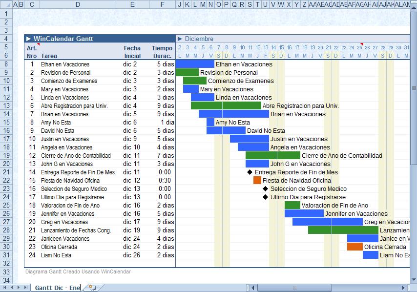 Data de Calendario en Linea de Tiempo (Diagrama Gantt) en Excel