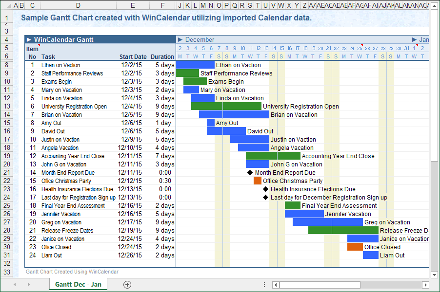 how to create a gantt chart in excel smartsheet 3365656 academia